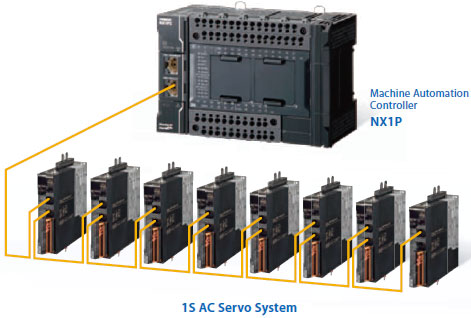 NX1P2 Features 7